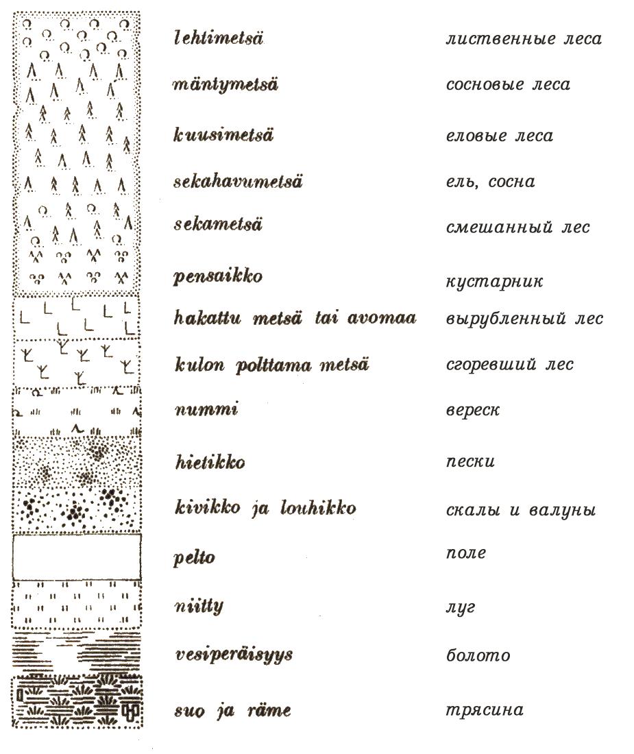 перевод на русский язык легенды растительности с финской карты